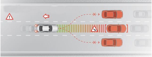 Mercedes-Benz Yeni E Serisi, Yeni E Serisi, yeni teknolojiler, new E Class, central nervous system